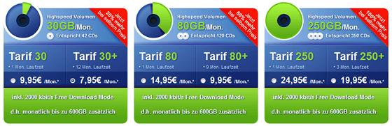 usenext-tarife